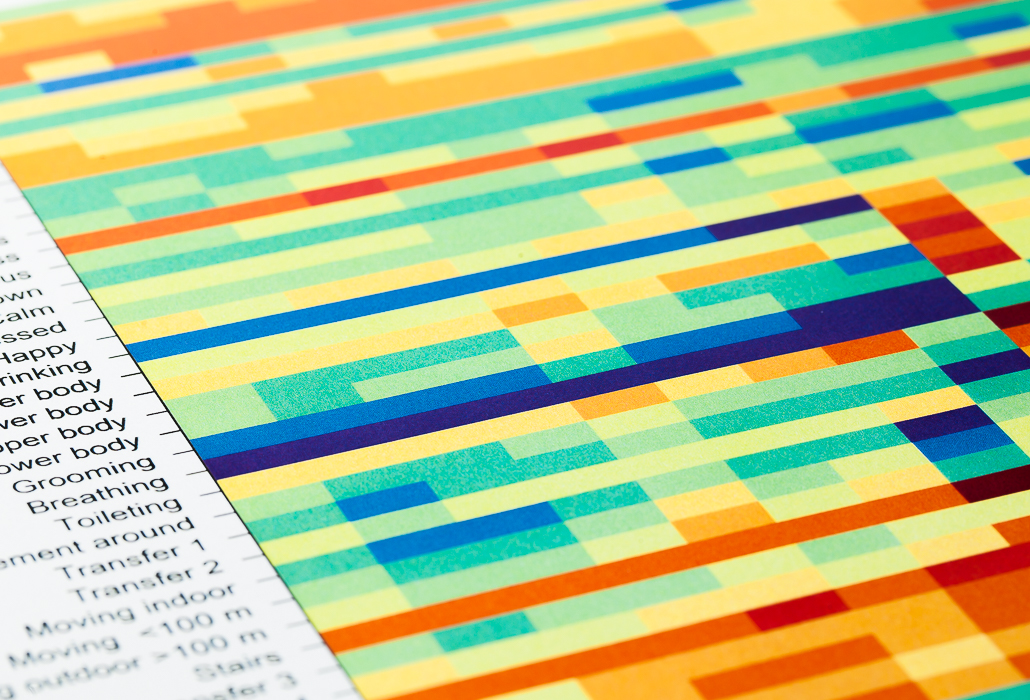 Heatmap Swiss Paraplegic Research