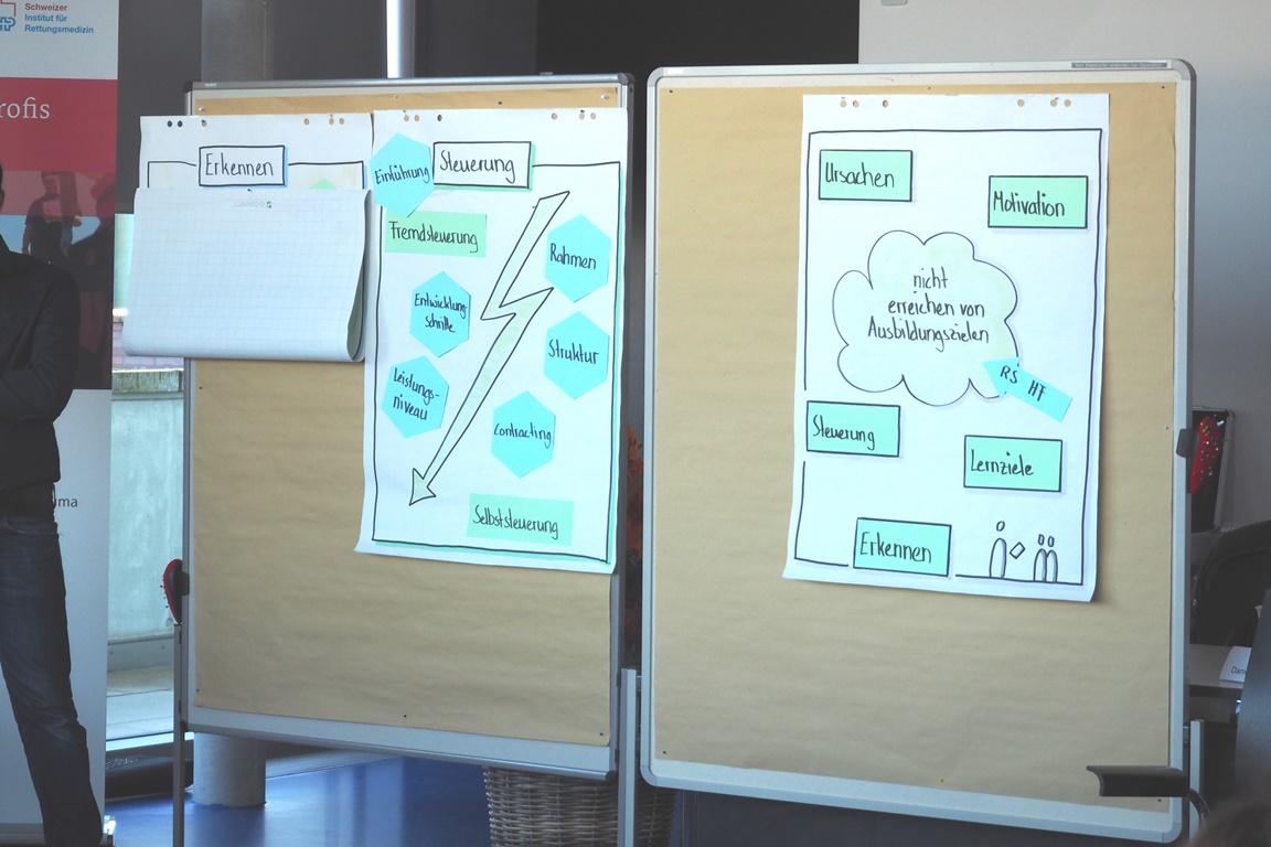 Sirmed - Symposium Retten und Lernen - Referenten aus unterschiedlichen Institutionen