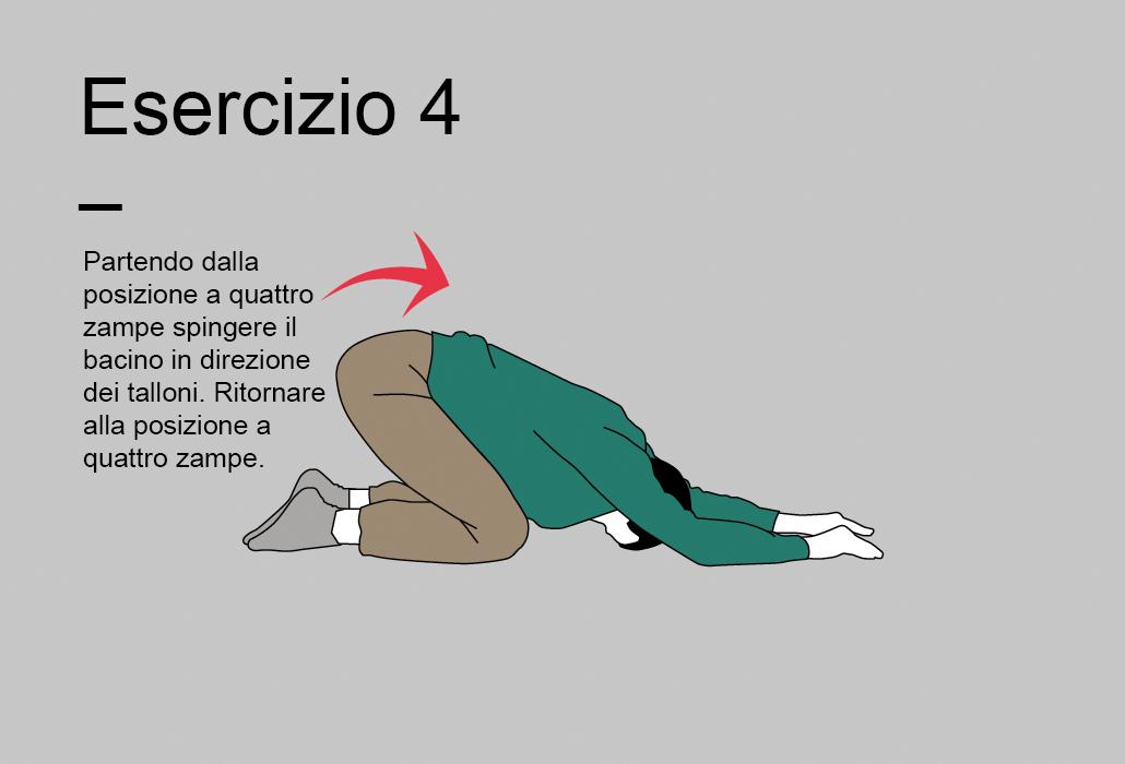 Suggerimenti il programma di 15 minuti - esercizio 4