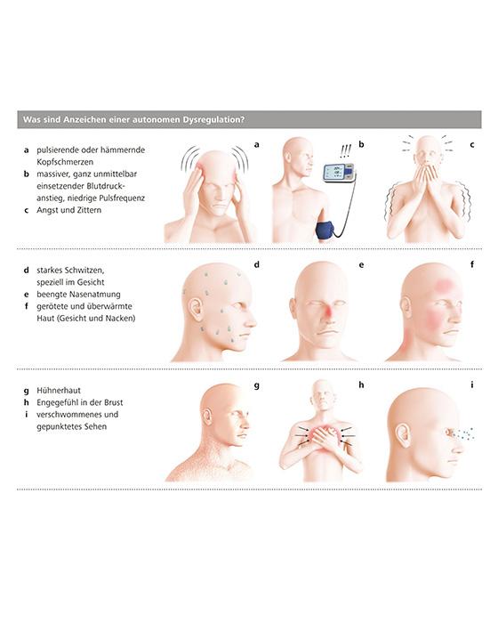 Orthotec Kontinenzhilfen Blasenentleerung Guttmann Reflex