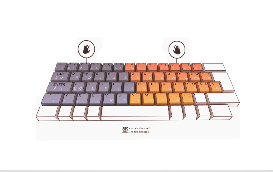 b-key Tastatur